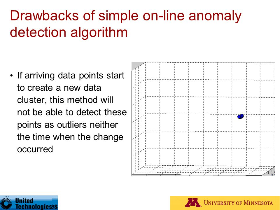 Drawbacks of simple on-line anomaly detection algorithm
