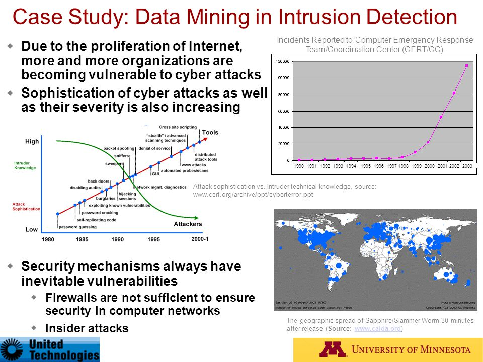 Case Study: Data Mining in Intrusion Detection