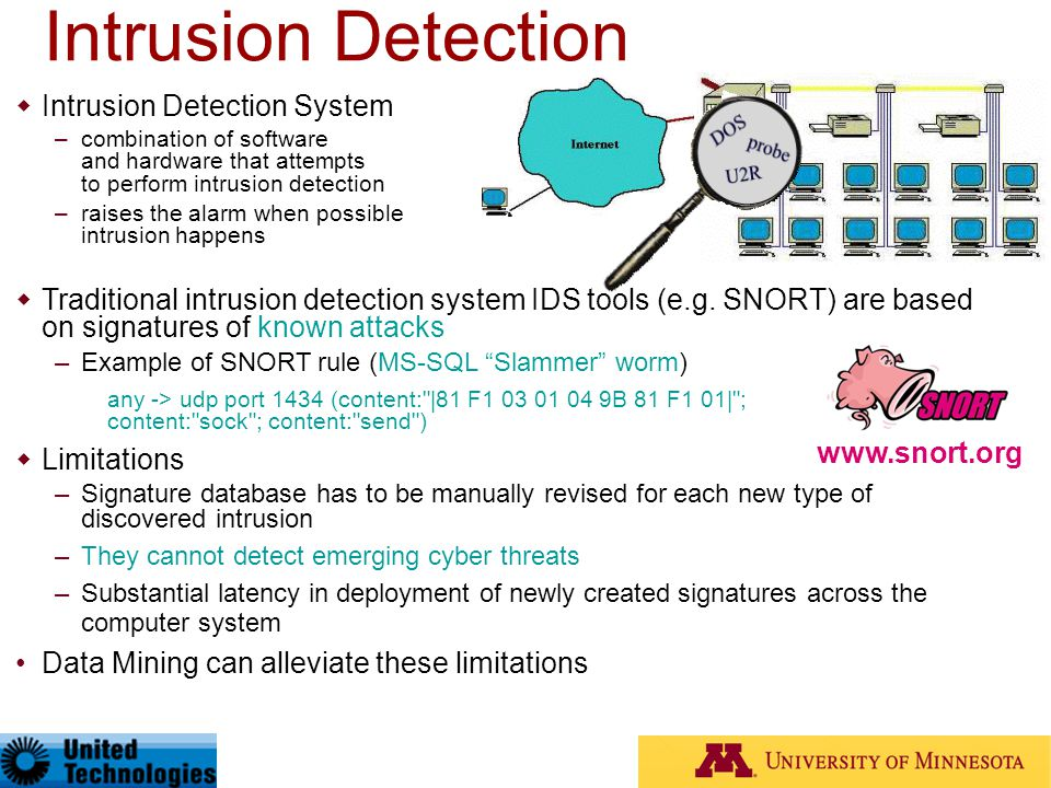 Intrusion Detection Intrusion Detection System