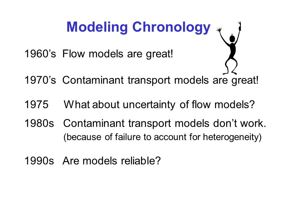 Modeling Chronology 1960's Flow models are great!