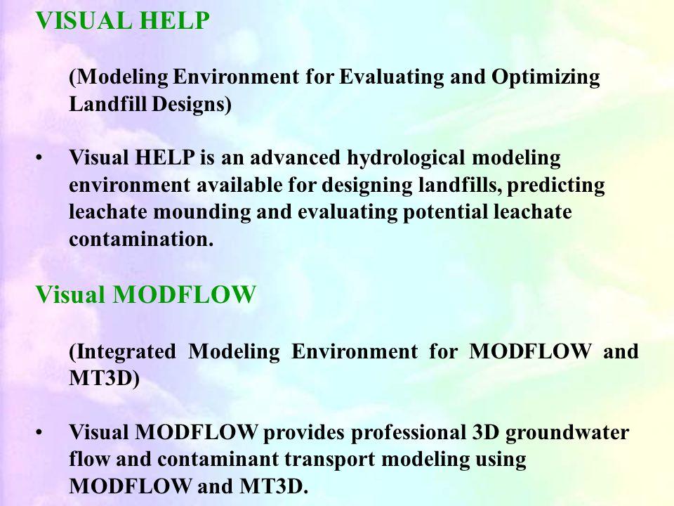 VISUAL HELP Visual MODFLOW