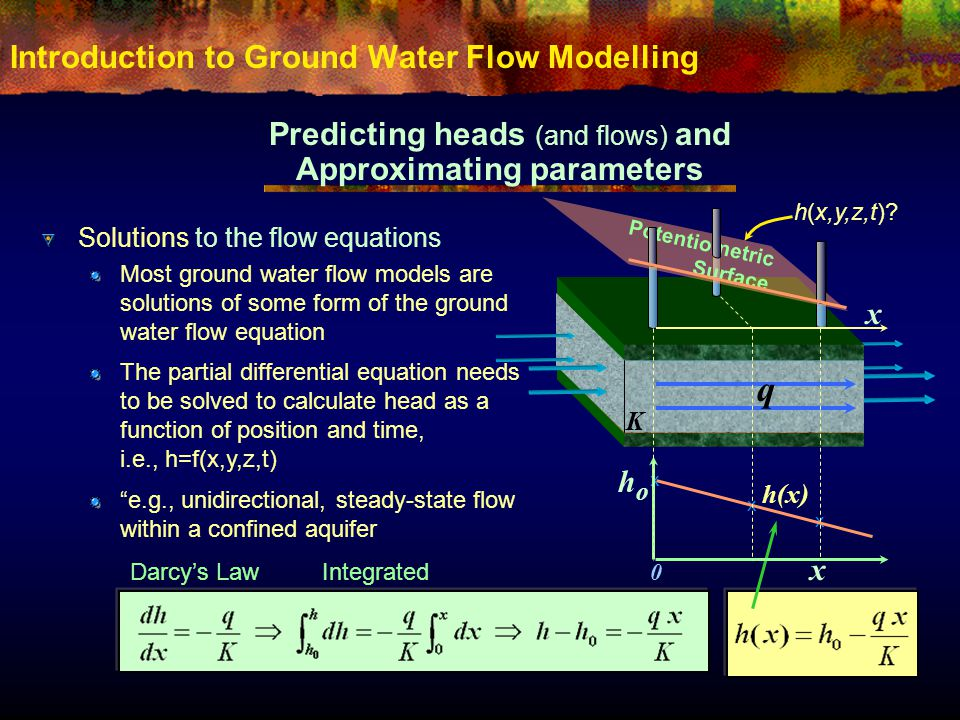 Introduction to Ground Water Flow Modelling