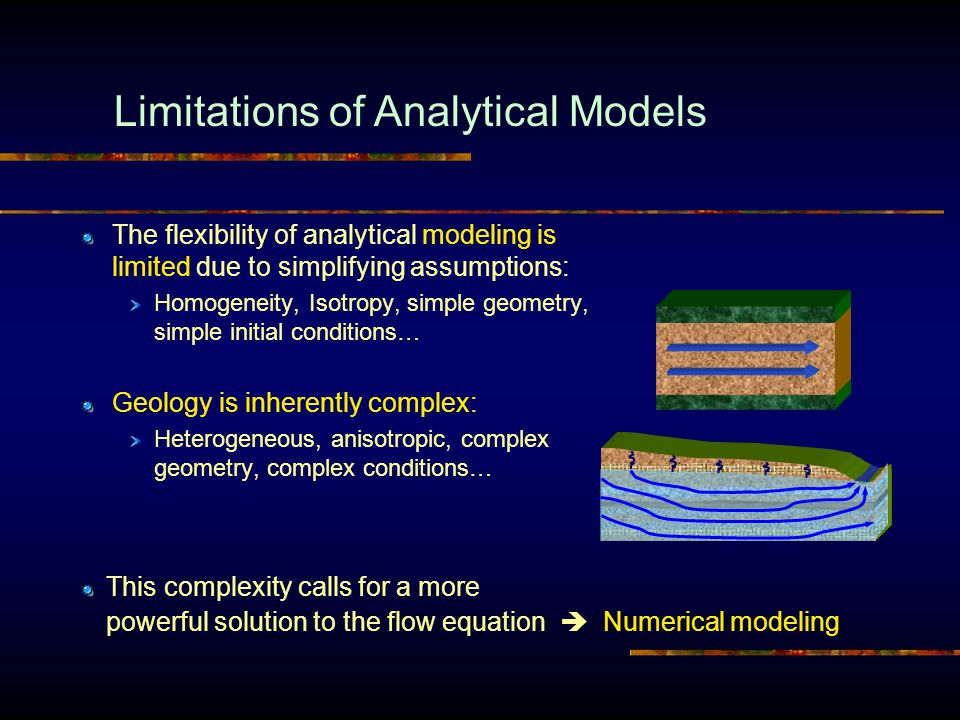 Limitations of Analytical Models