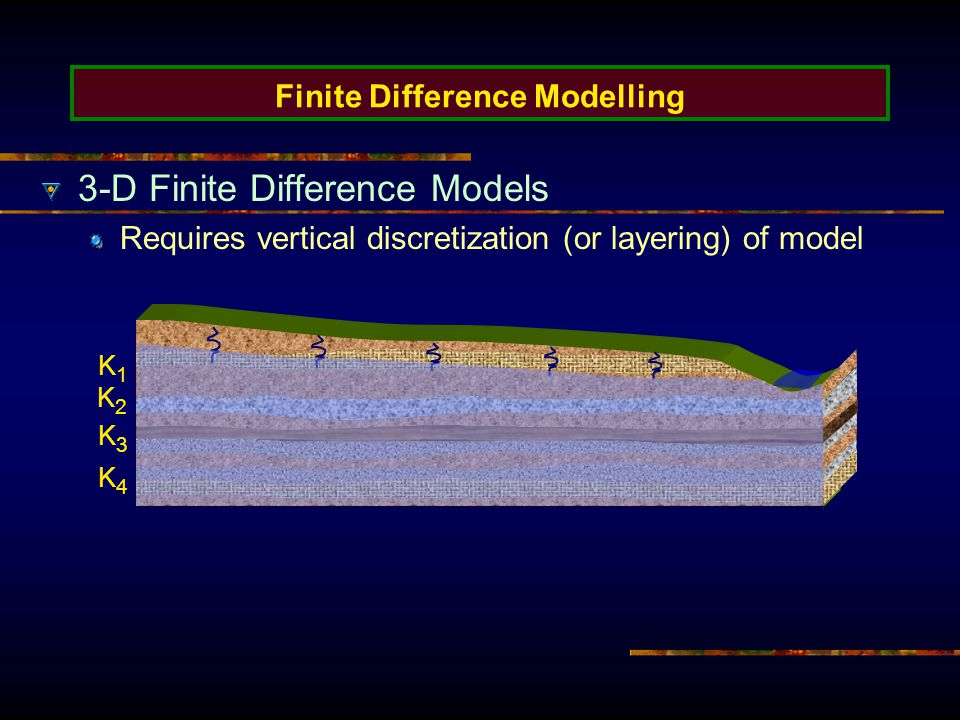 Finite Difference Modelling
