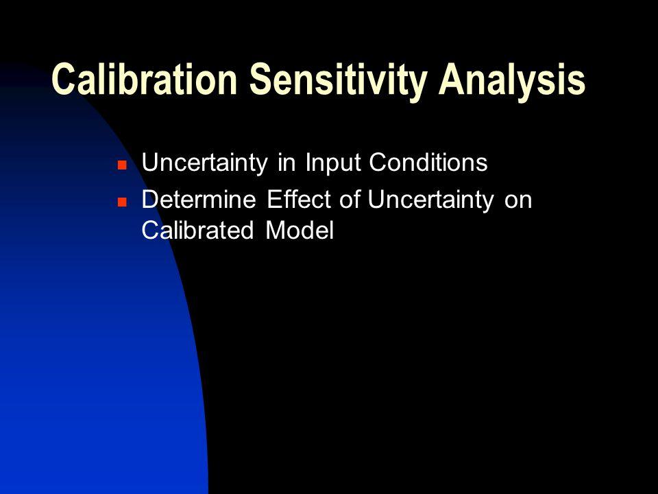 Calibration Sensitivity Analysis