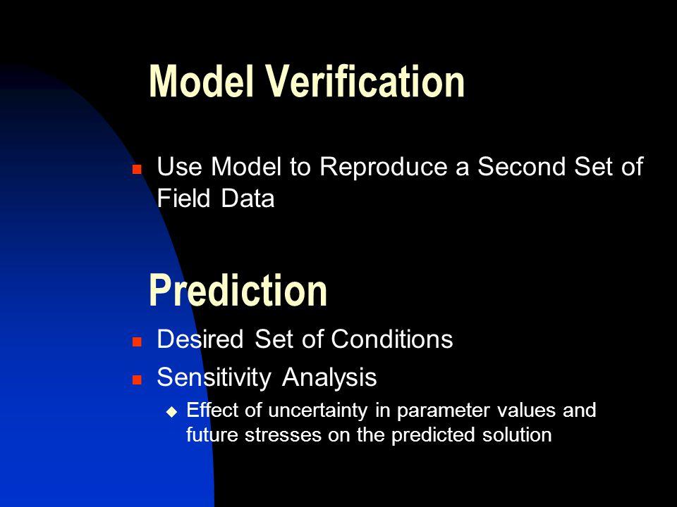 Model Verification Prediction