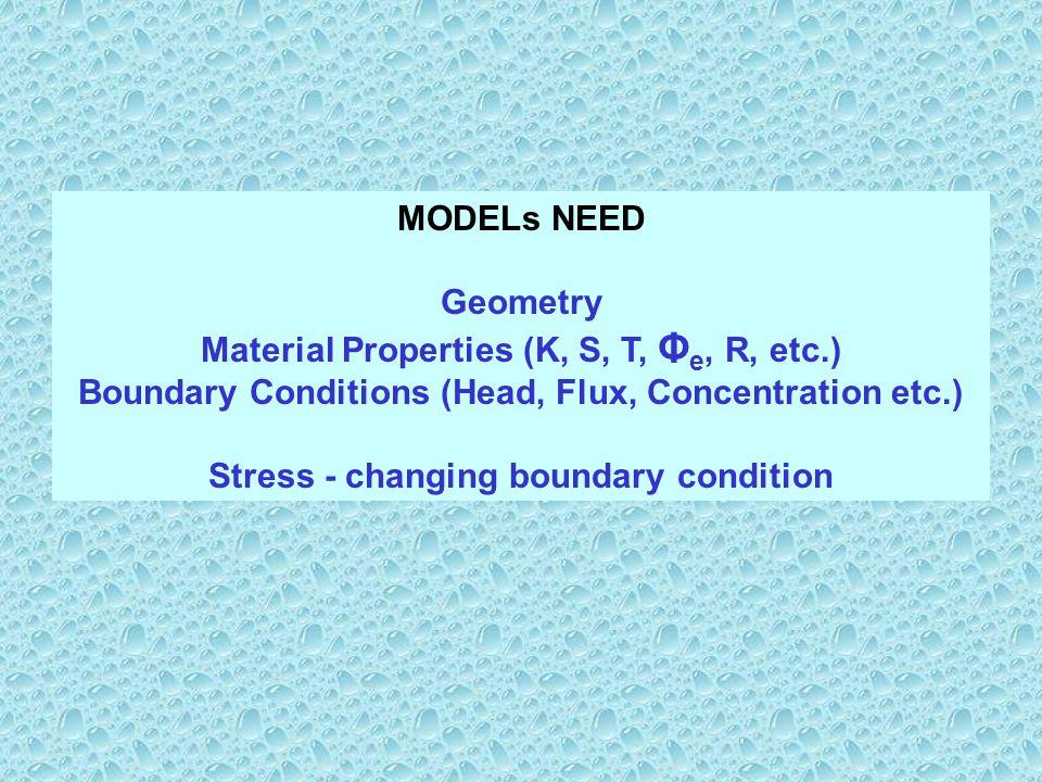 Material Properties (K, S, T, Φe, R, etc.)