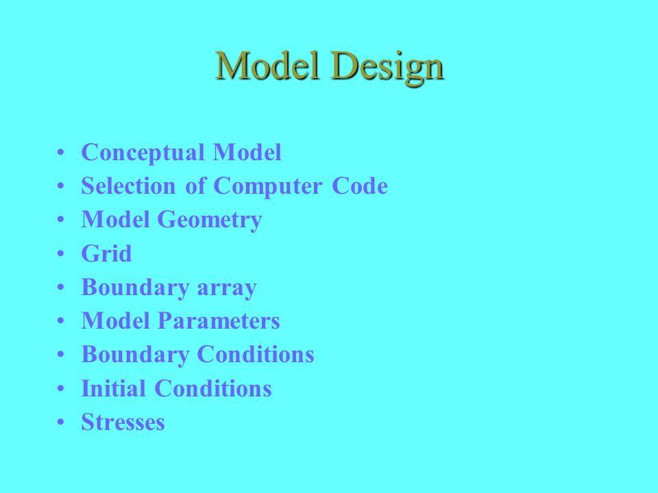 Model Design Conceptual Model Selection of Computer Code