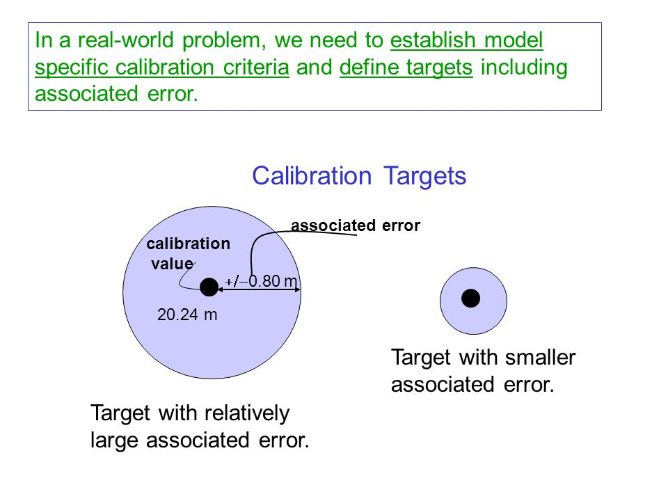 In a real-world problem, we need to establish model specific calibration criteria and define targets including associated error.