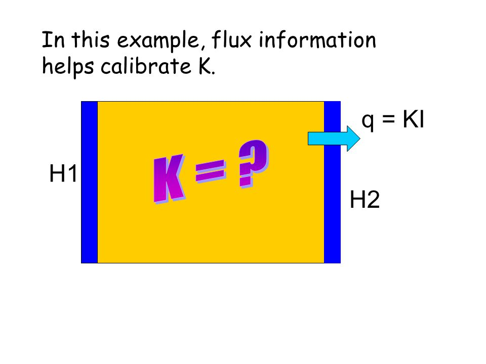 In this example, flux information helps calibrate K.