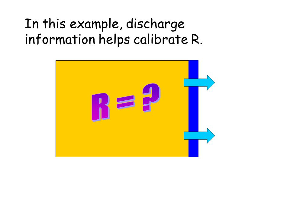 In this example, discharge information helps calibrate R.