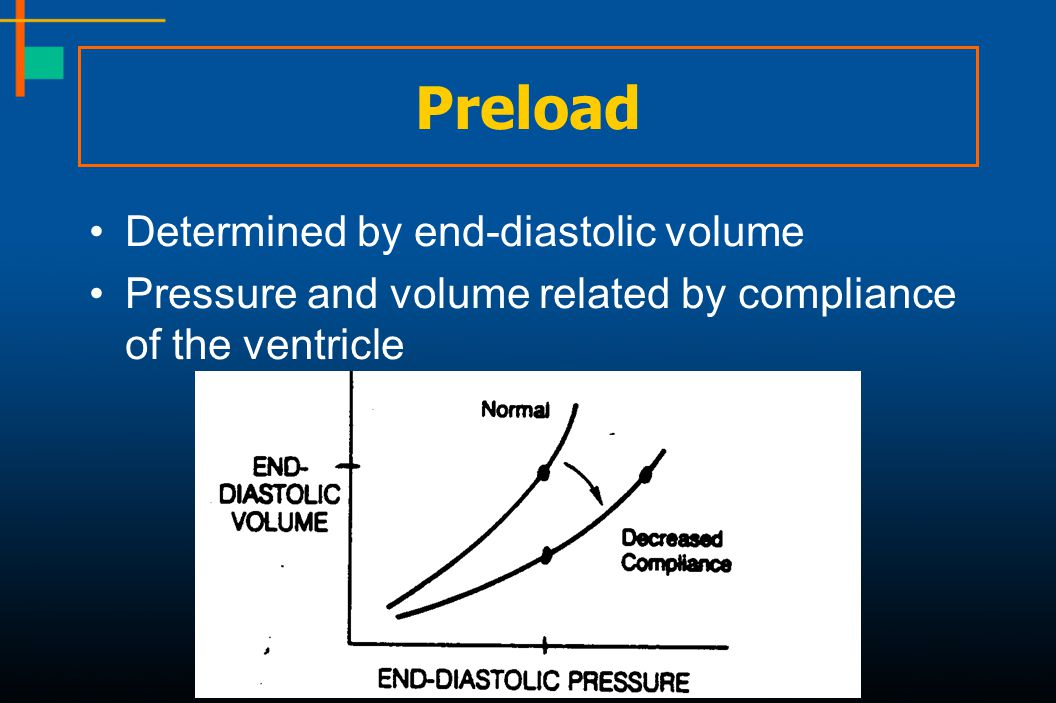 Preload Determined by end-diastolic volume