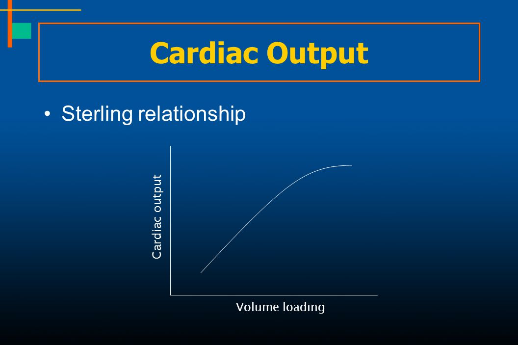 Cardiac Output Sterling relationship Cardiac output Volume loading