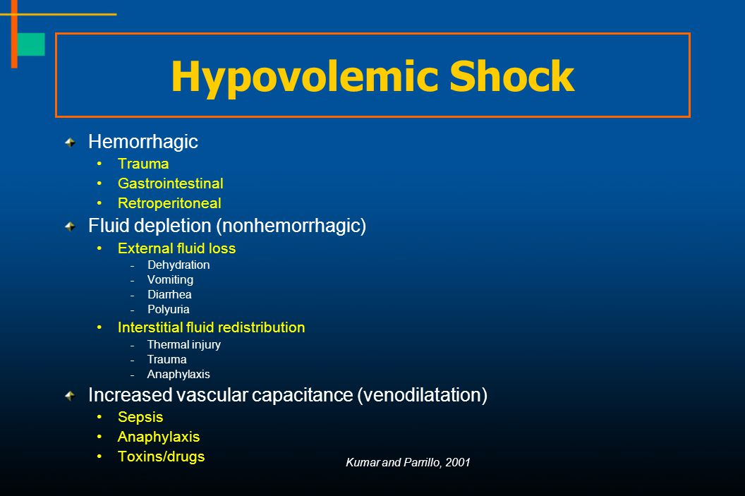 Hypovolemic Shock Hemorrhagic Fluid depletion (nonhemorrhagic)