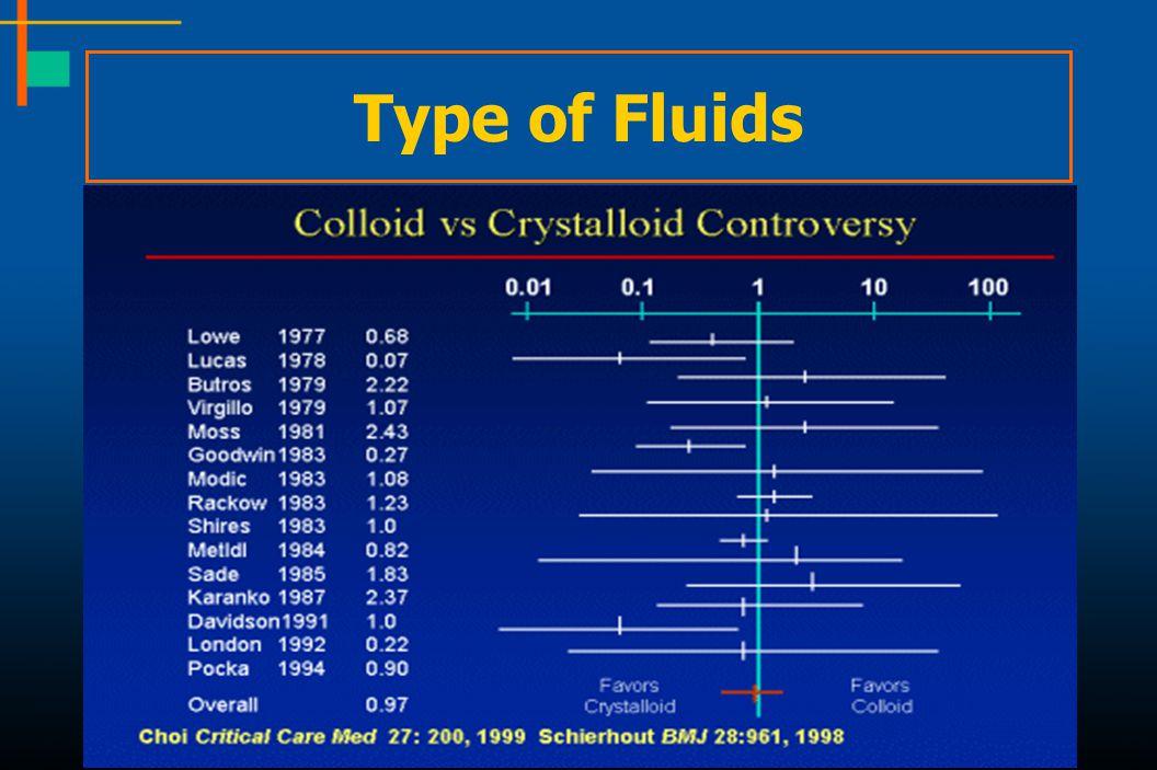 Type of Fluids