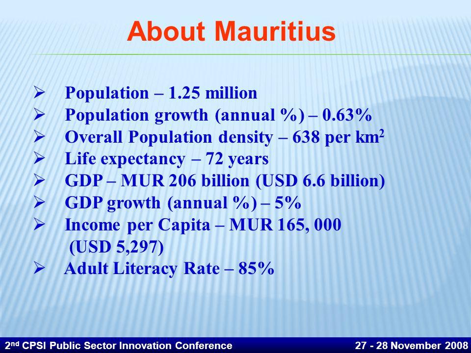 About Mauritius Population – 1.25 million