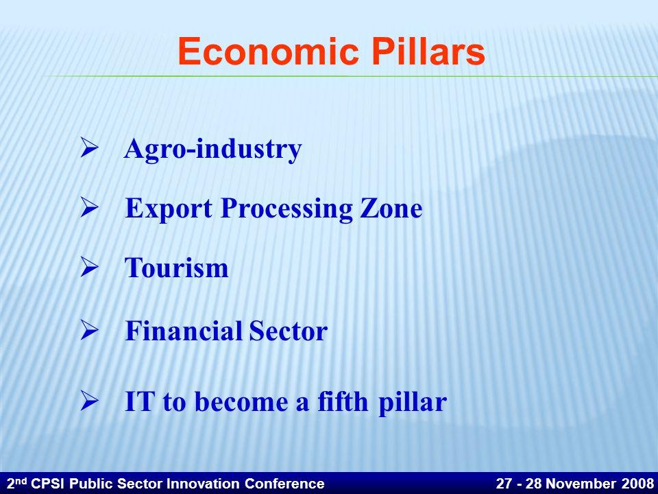 Economic Pillars Agro-industry Export Processing Zone Tourism
