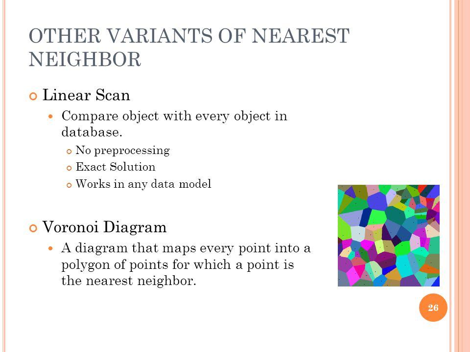 OTHER VARIANTS OF NEAREST NEIGHBOR