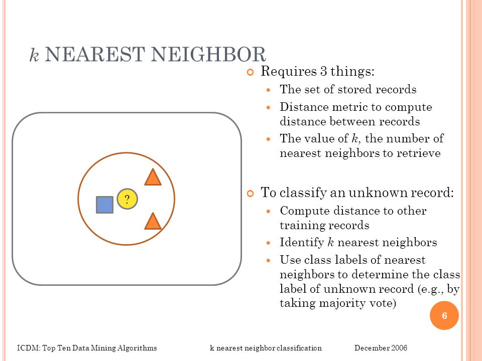 k NEAREST NEIGHBOR Requires 3 things: To classify an unknown record: