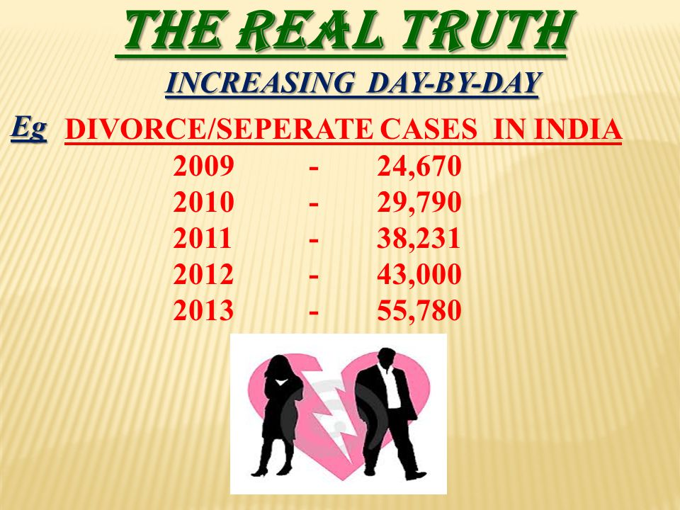 INCREASING DAY-BY-DAY DIVORCE/SEPERATE CASES IN INDIA