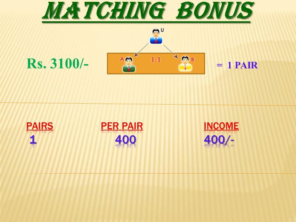 PAIRS PER PAIR INCOME 1 400 400/-