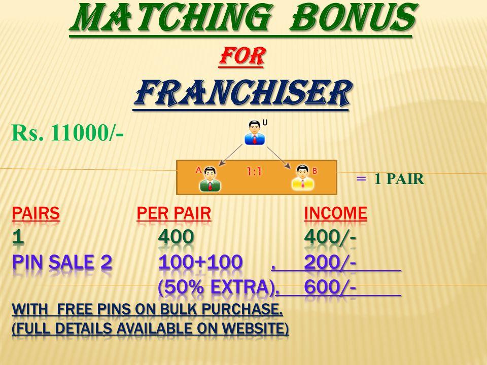 MATCHING BONUS FRANCHISER FOR Rs. 11000/- (50% EXTRA). 600/-