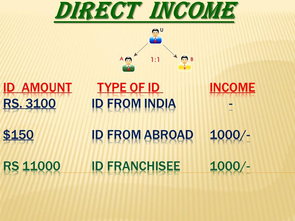 DIRECT INCOME