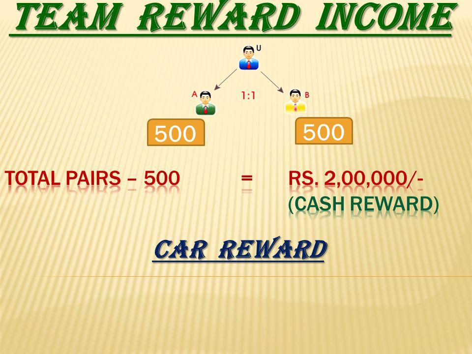 TOTAL PAIRS – 500 = RS. 2,00,000/- (CASH REWARD)