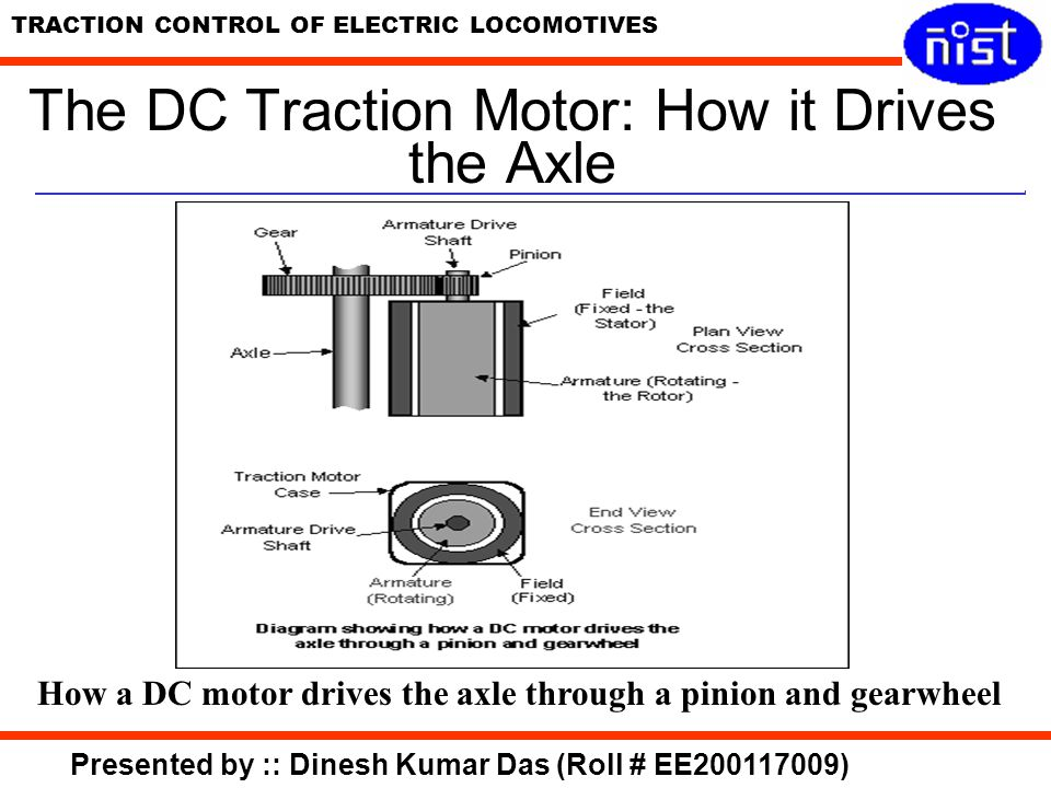 The DC Traction Motor: How it Drives the Axle