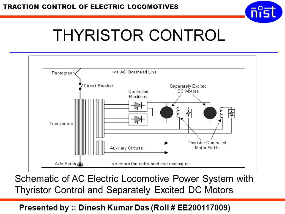 THYRISTOR CONTROL Schematic of AC Electric Locomotive Power System with Thyristor Control and Separately Excited DC Motors.