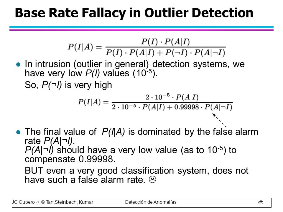 Base Rate Fallacy in Outlier Detection