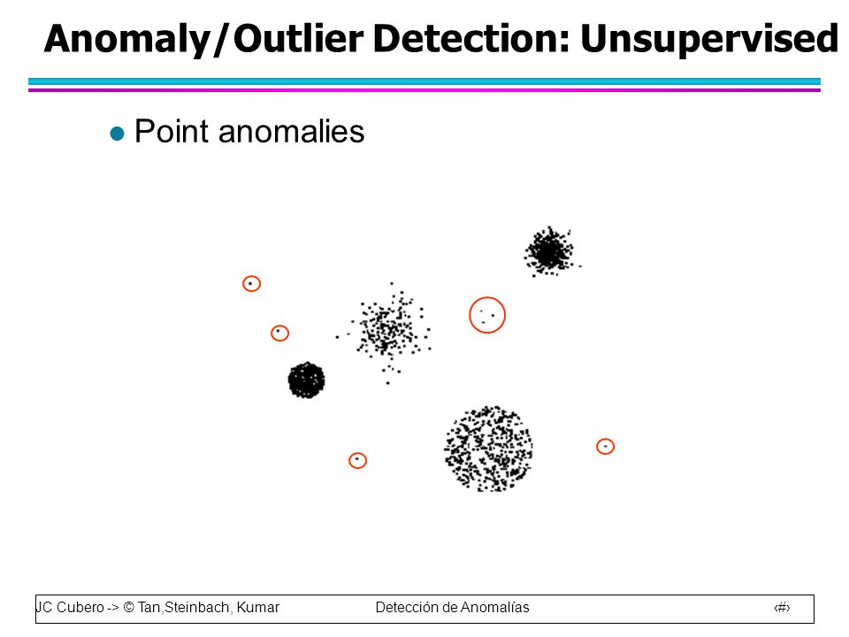 Anomaly/Outlier Detection: Unsupervised