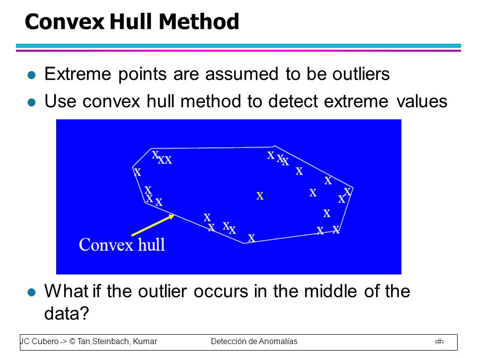 Convex Hull Method Extreme points are assumed to be outliers
