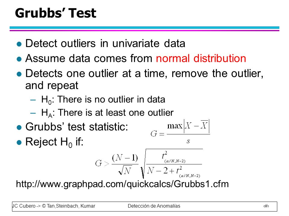 Grubbs' Test Detect outliers in univariate data