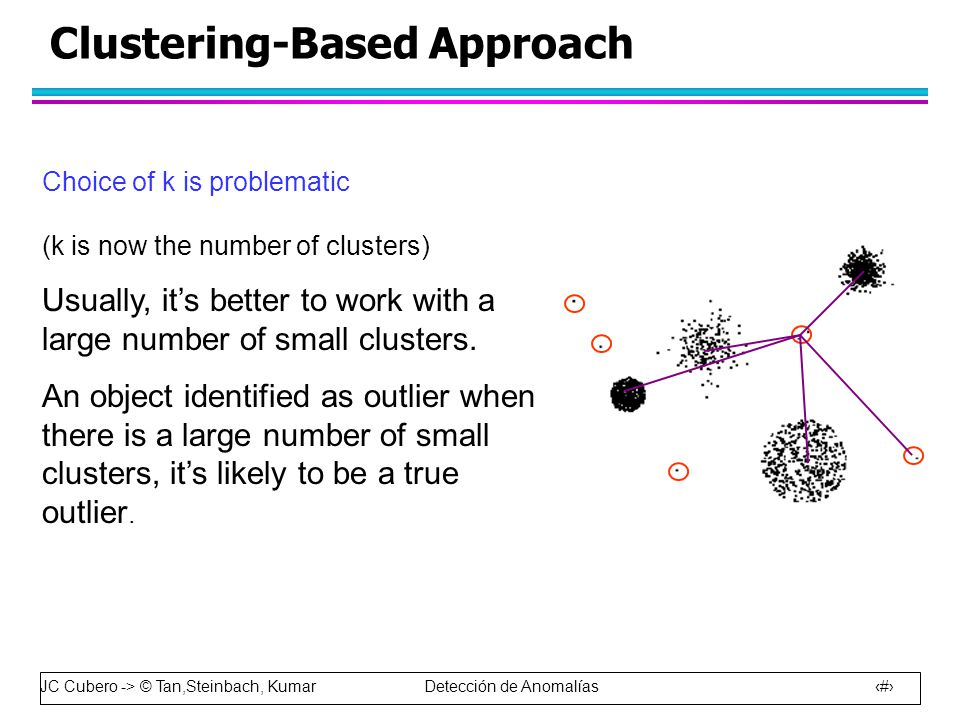 Clustering-Based Approach
