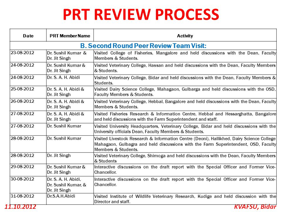 B. Second Round Peer Review Team Visit: