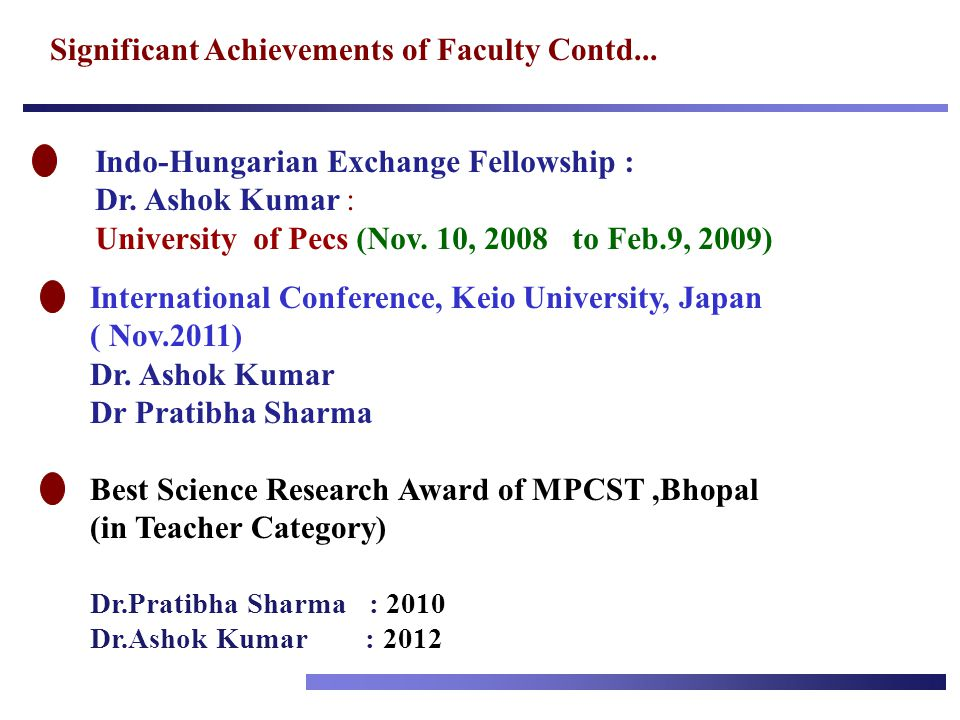 Significant Achievements of Faculty Contd...