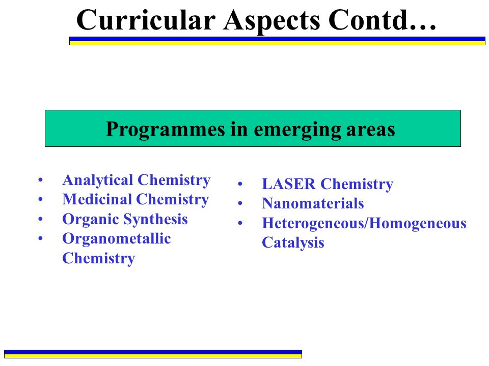 Curricular Aspects Contd…