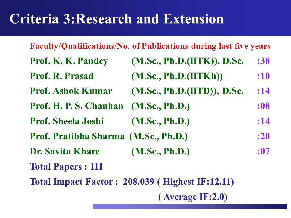 Criteria 3:Research and Extension