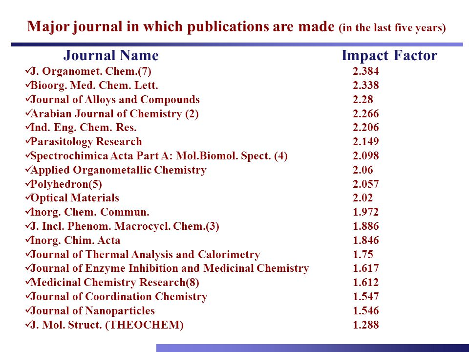 Major journal in which publications are made (in the last five years)