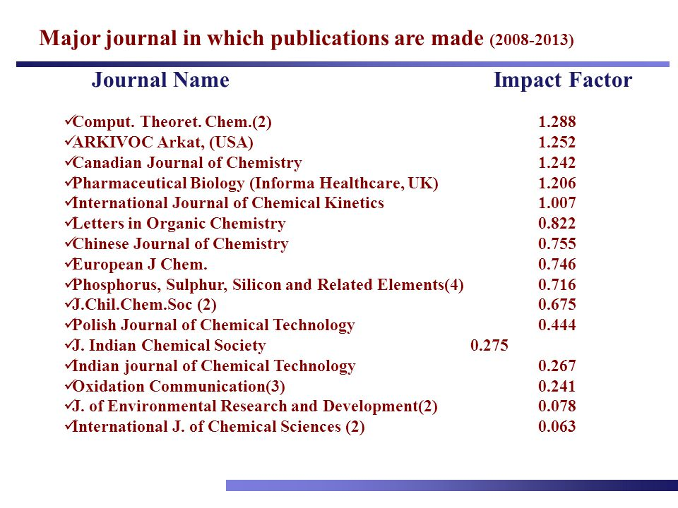 Major journal in which publications are made (2008-2013)