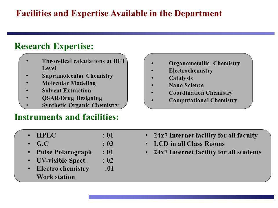 Facilities and Expertise Available in the Department