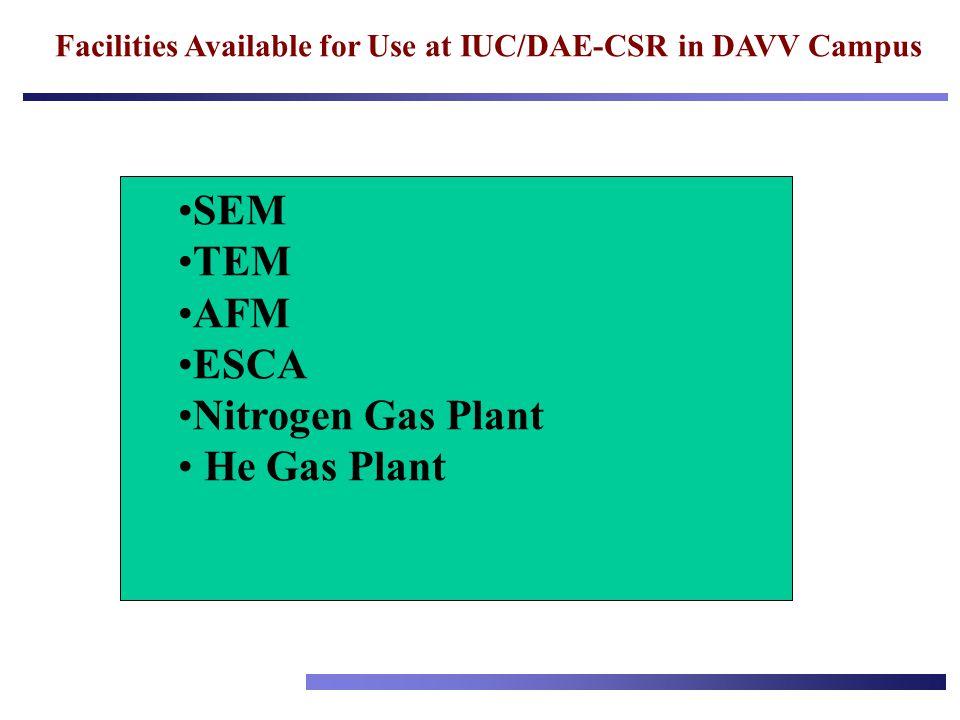 SEM TEM AFM ESCA Nitrogen Gas Plant He Gas Plant