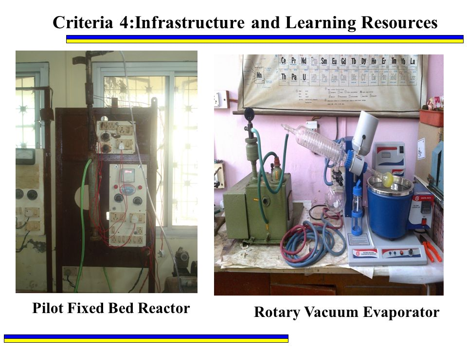 Criteria 4:Infrastructure and Learning Resources
