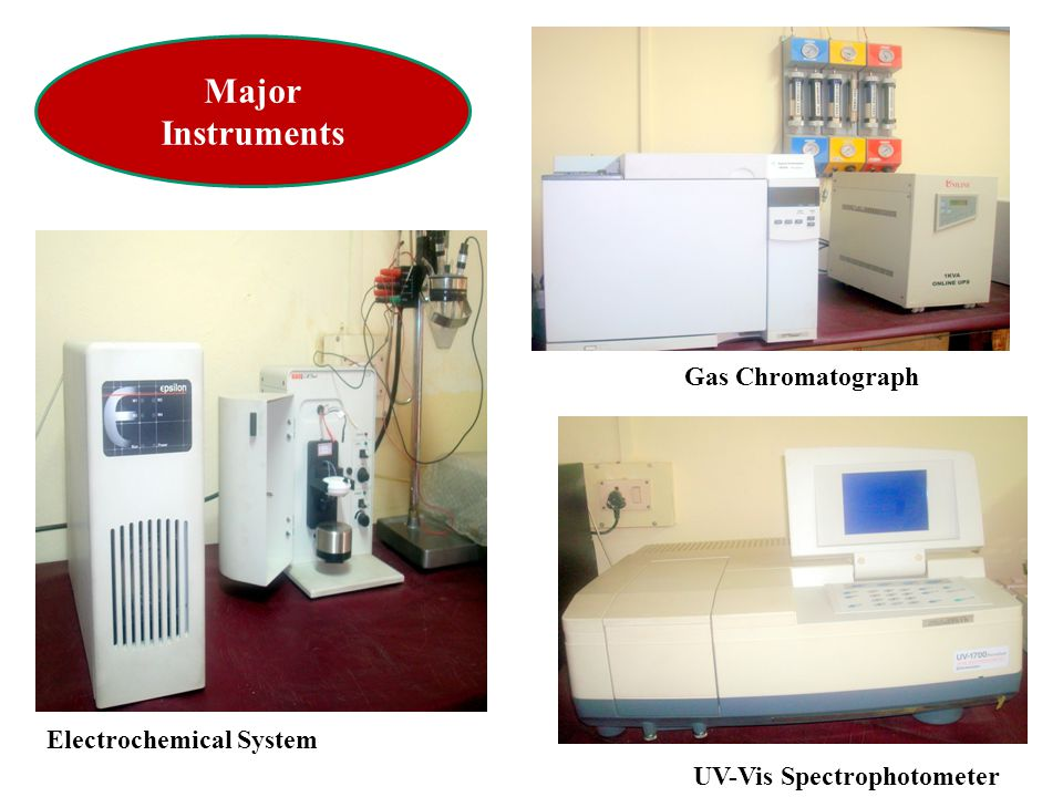 Major Instruments Gas Chromatograph Electrochemical System