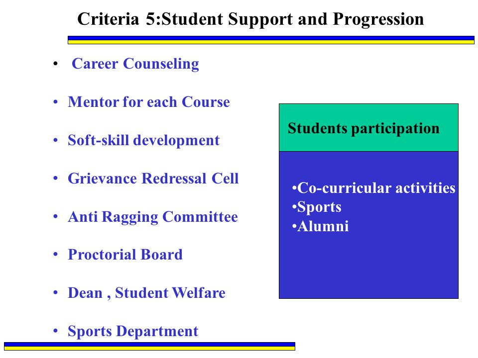 Criteria 5:Student Support and Progression