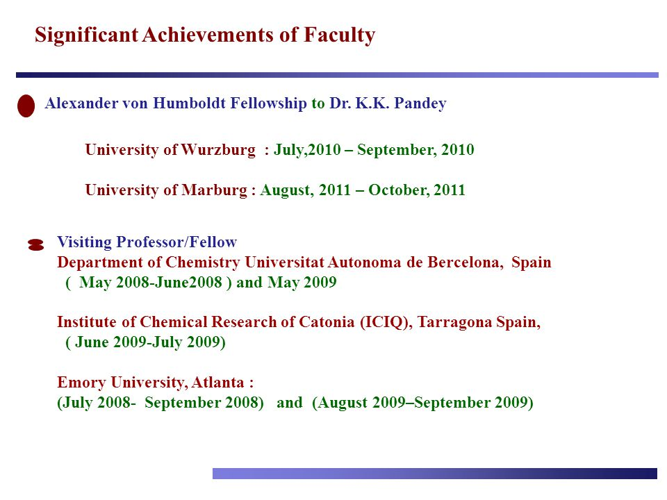 Significant Achievements of Faculty