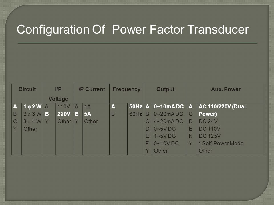 Configuration Of Power Factor Transducer