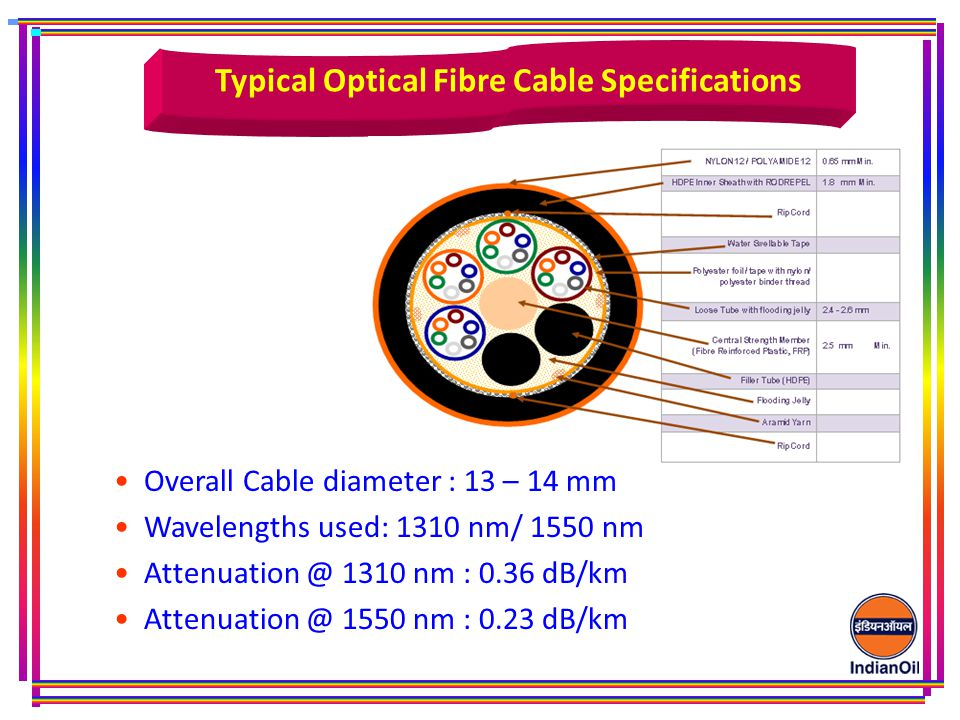 Typical Optical Fibre Cable Specifications