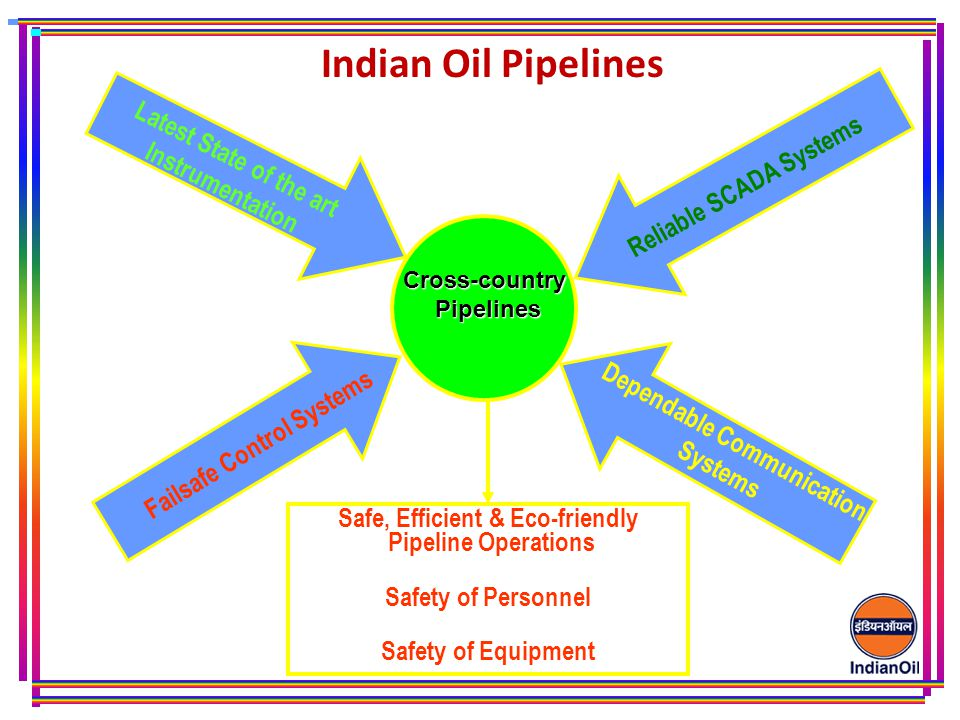 Indian Oil Pipelines Latest State of the art Instrumentation